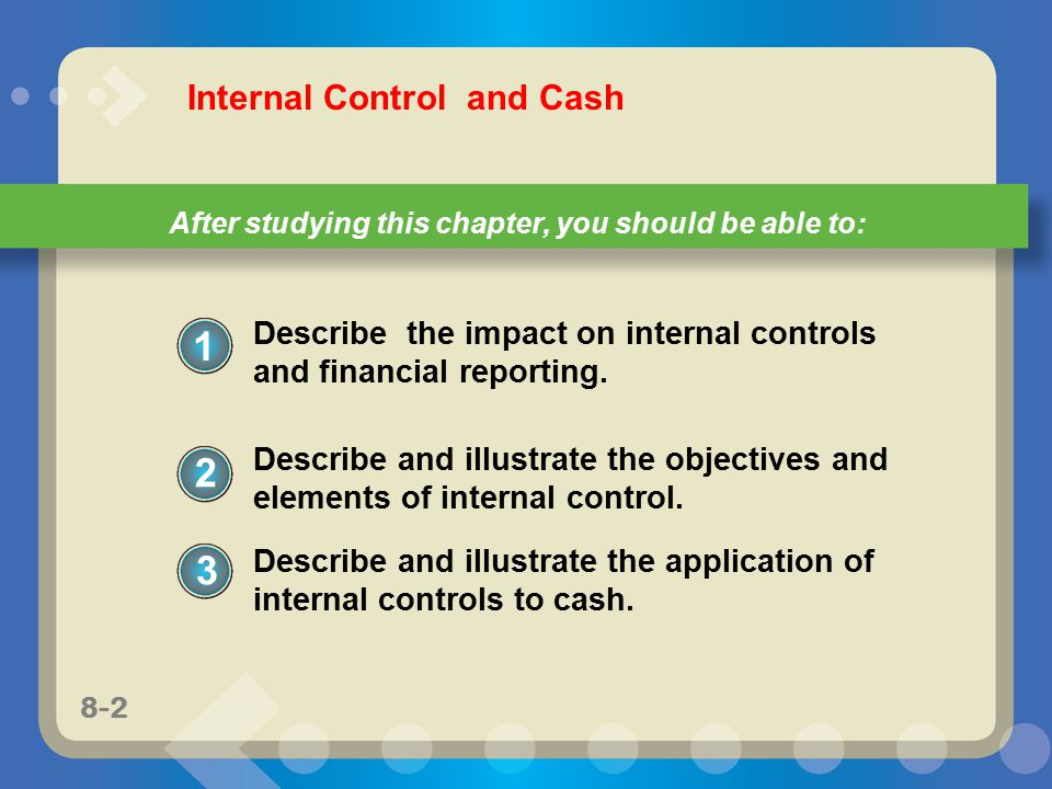 1 2 3 Internal Control and Cash