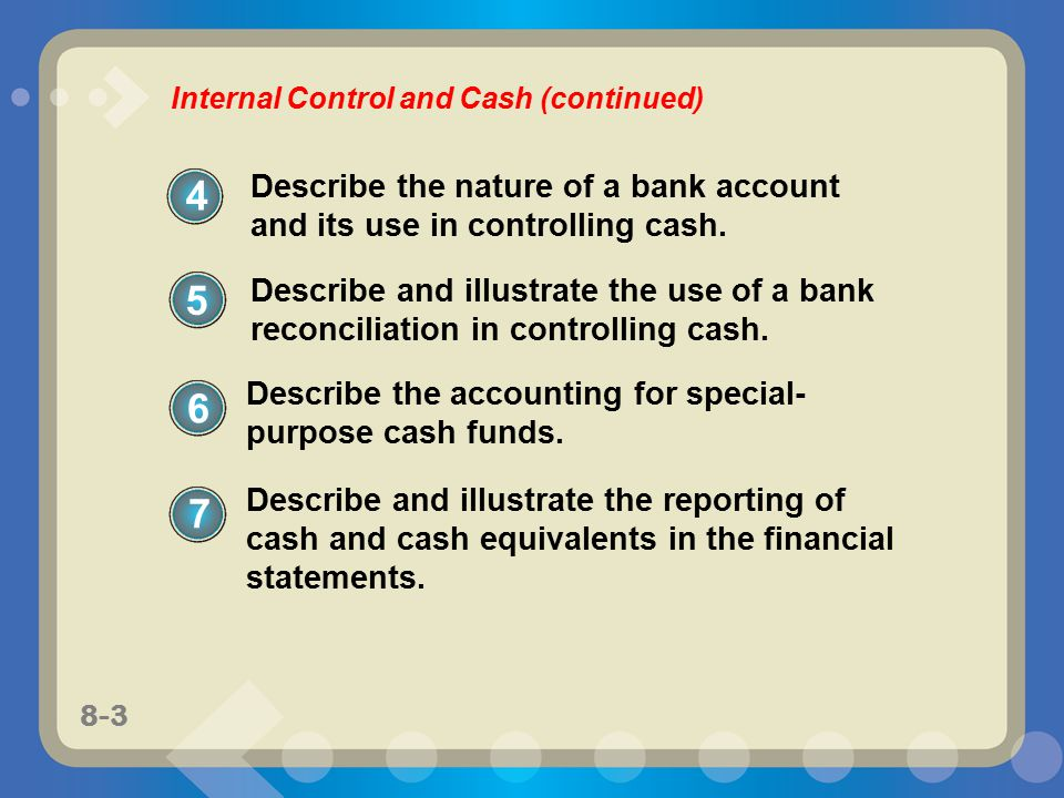 Internal Control and Cash (continued)