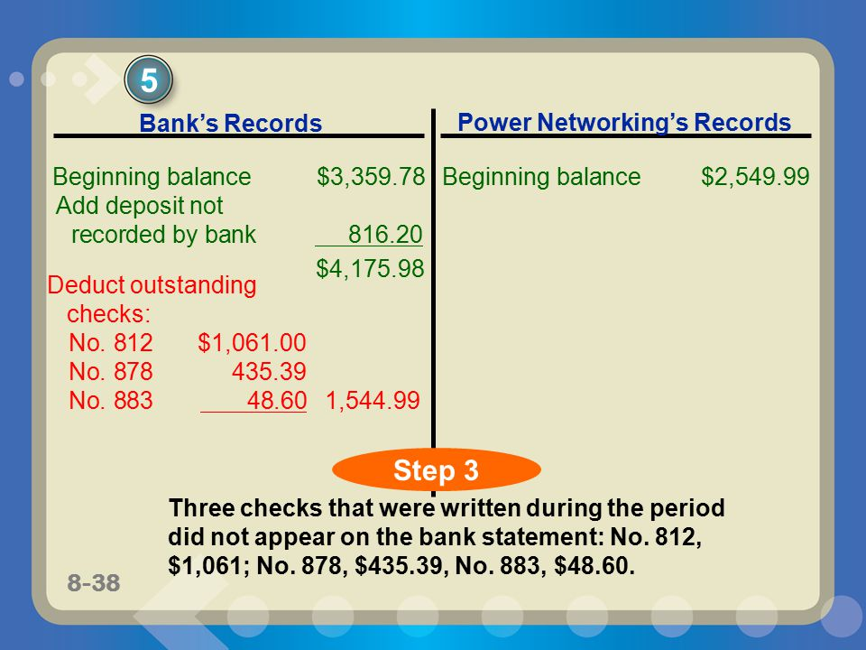 Power Networking's Records