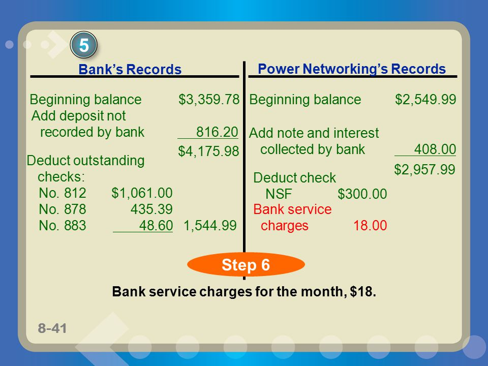 Power Networking's Records Bank service charges for the month, $18.
