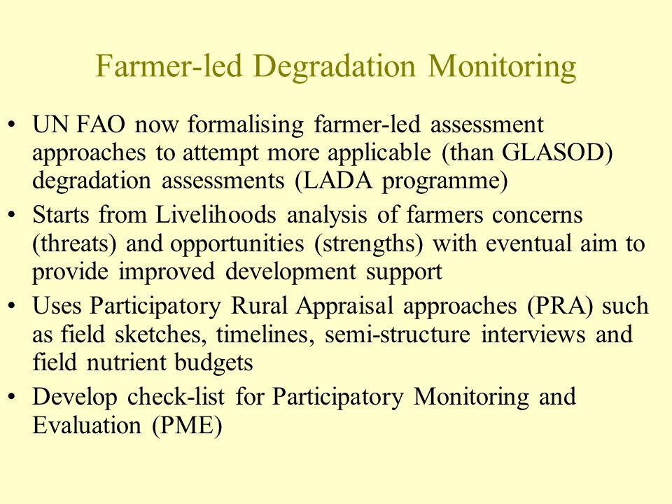 Farmer-led Degradation Monitoring