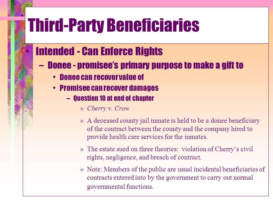 Third-Party Beneficiaries