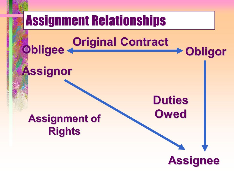 Assignment Relationships