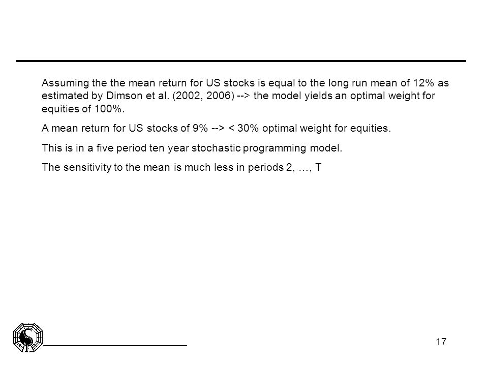 Assuming the the mean return for US stocks is equal to the long run mean of 12% as estimated by Dimson et al. (2002, 2006) --> the model yields an optimal weight for equities of 100%.