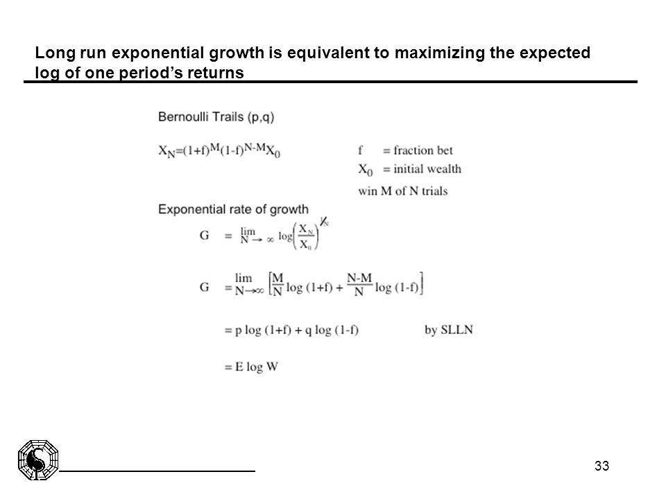 Long run exponential growth is equivalent to maximizing the expected log of one period's returns
