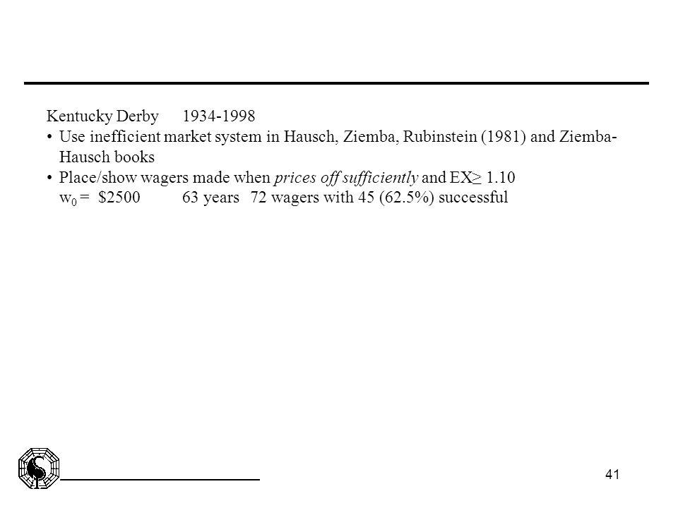 Kentucky Derby 1934-1998 Use inefficient market system in Hausch, Ziemba, Rubinstein (1981) and Ziemba-Hausch books.