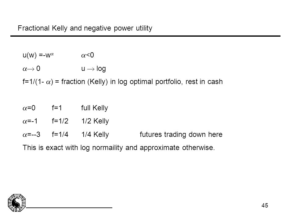 Fractional Kelly and negative power utility