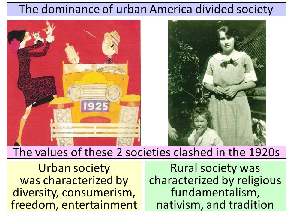 The dominance of urban America divided society