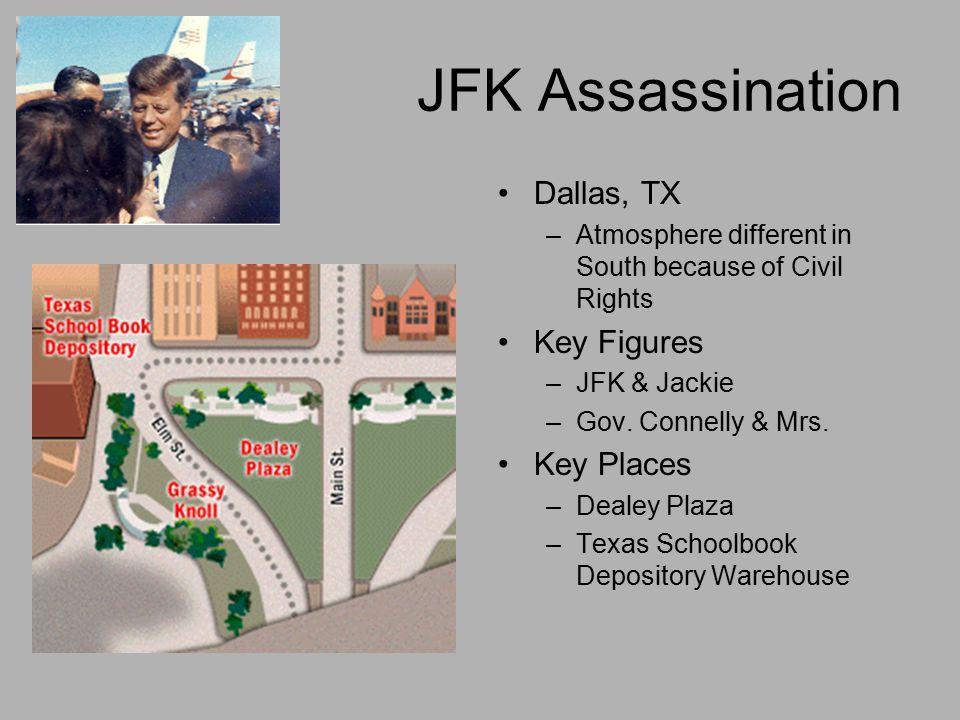 JFK Assassination Dallas, TX Key Figures Key Places