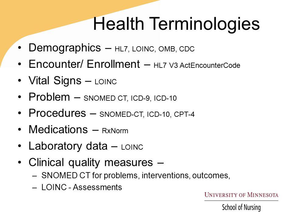 Health Terminologies Demographics – HL7, LOINC, OMB, CDC