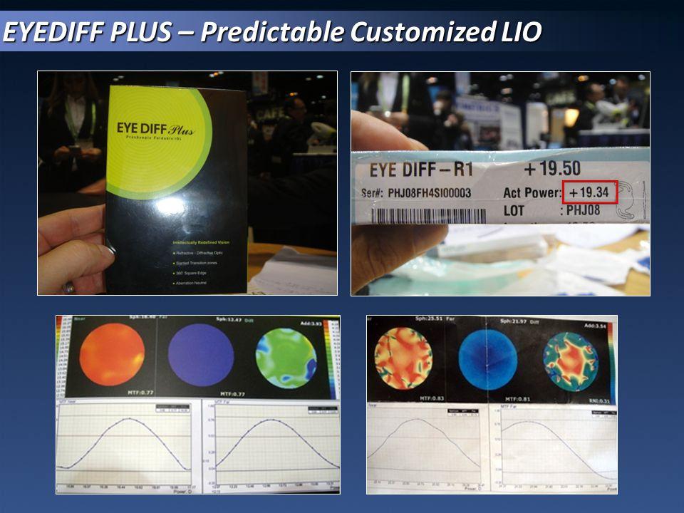 EYEDIFF PLUS – Predictable Customized LIO