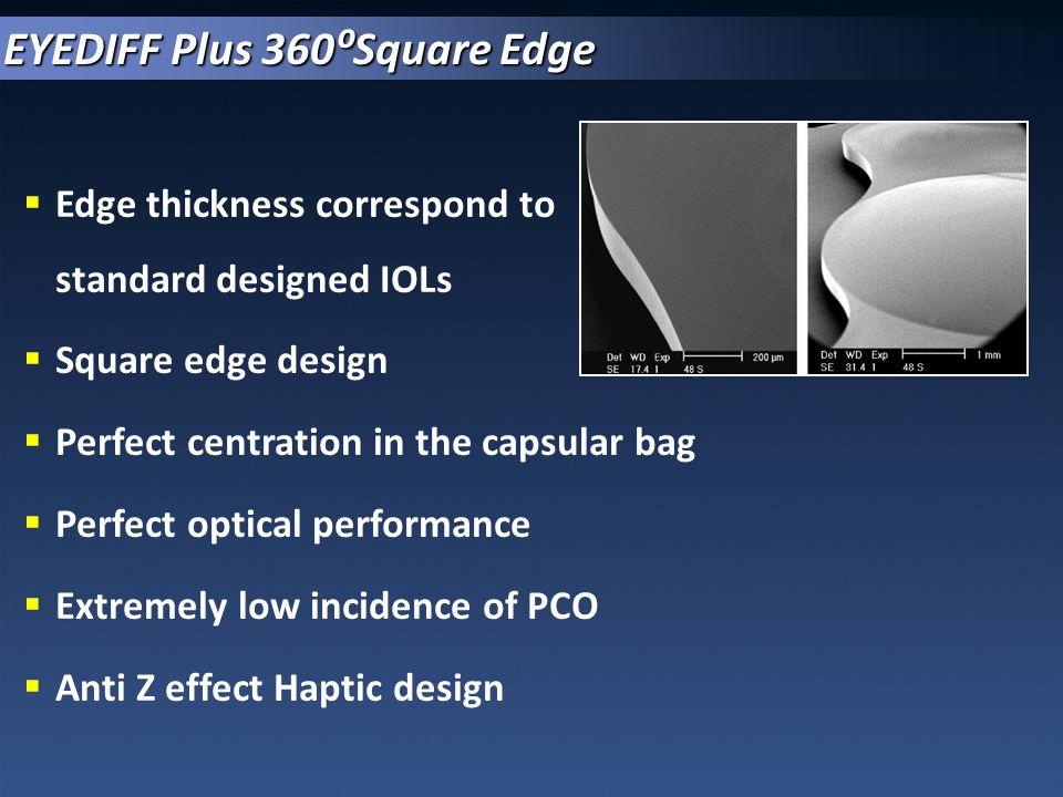 EYEDIFF Plus 360⁰Square Edge