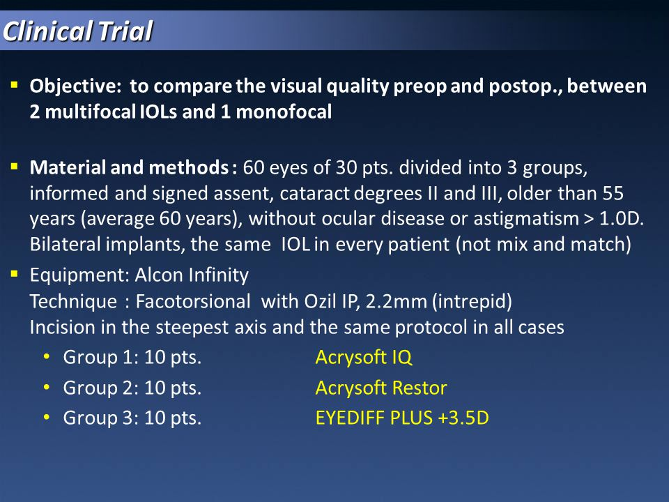 Clinical Trial Objective: to compare the visual quality preop and postop., between 2 multifocal IOLs and 1 monofocal.