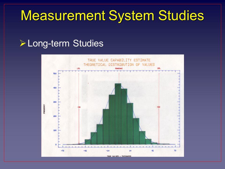 Measurement System Studies