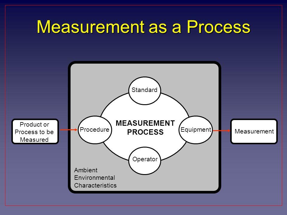 Measurement as a Process