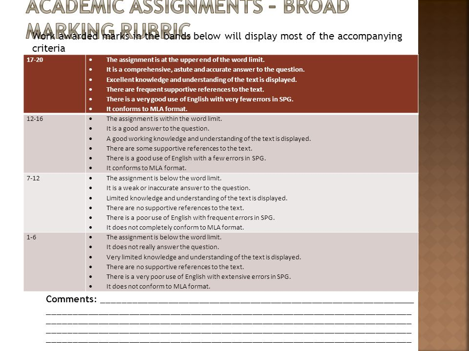 Academic Assignments – Broad Marking Rubric
