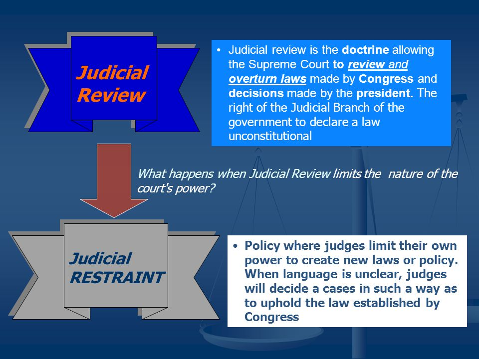 Judicial Review Judicial RESTRAINT