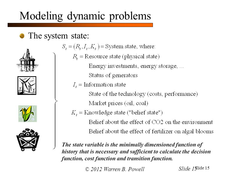 Modeling dynamic problems