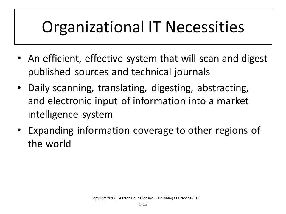 Organizational IT Necessities