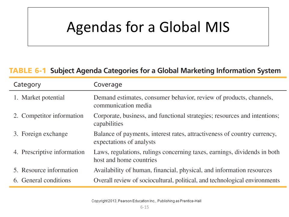 Agendas for a Global MIS