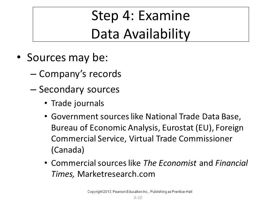 Step 4: Examine Data Availability