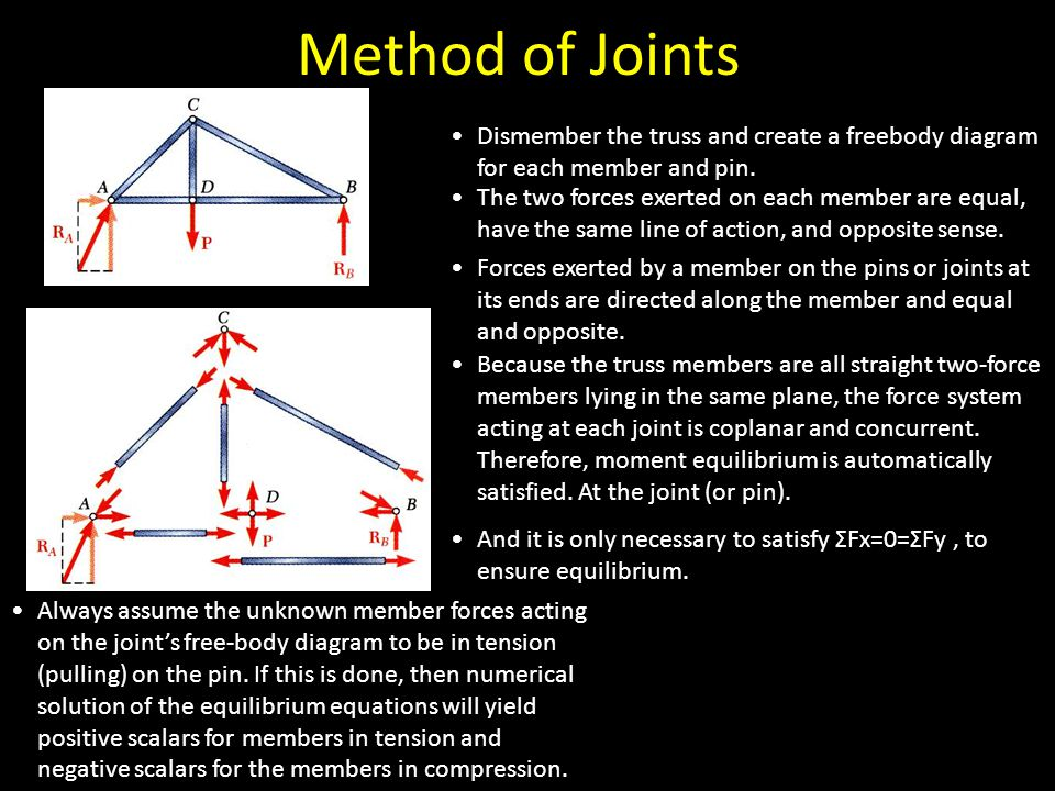 Method of Joints Dismember the truss and create a freebody diagram for each member and pin.