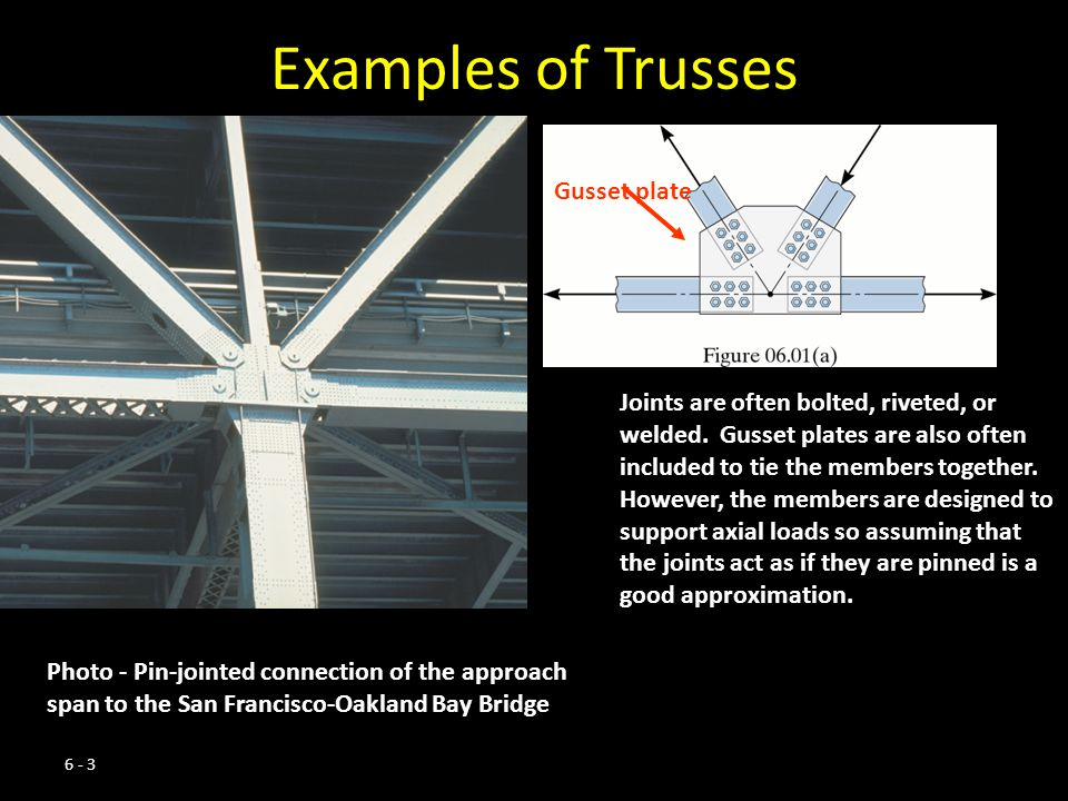 Examples of Trusses Gusset plate