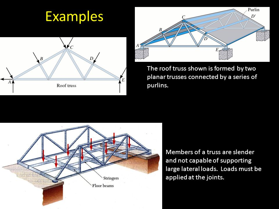 Examples The roof truss shown is formed by two planar trusses connected by a series of purlins.