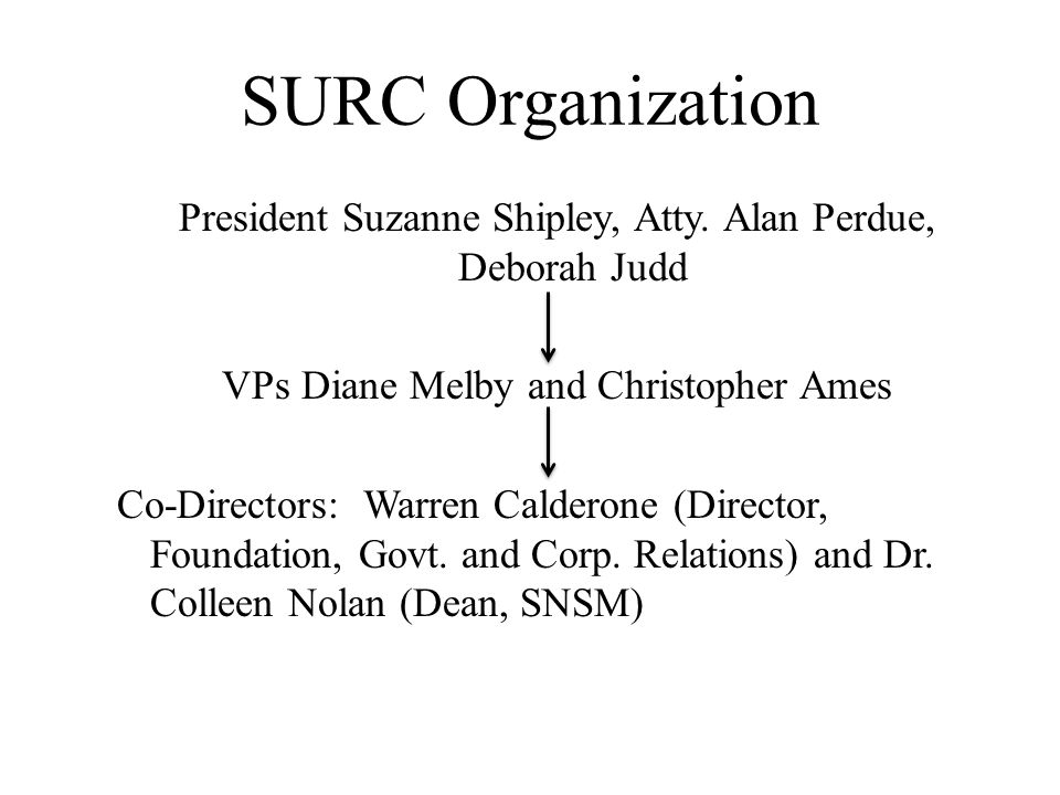 SURC Organization President Suzanne Shipley, Atty. Alan Perdue, Deborah Judd. VPs Diane Melby and Christopher Ames.