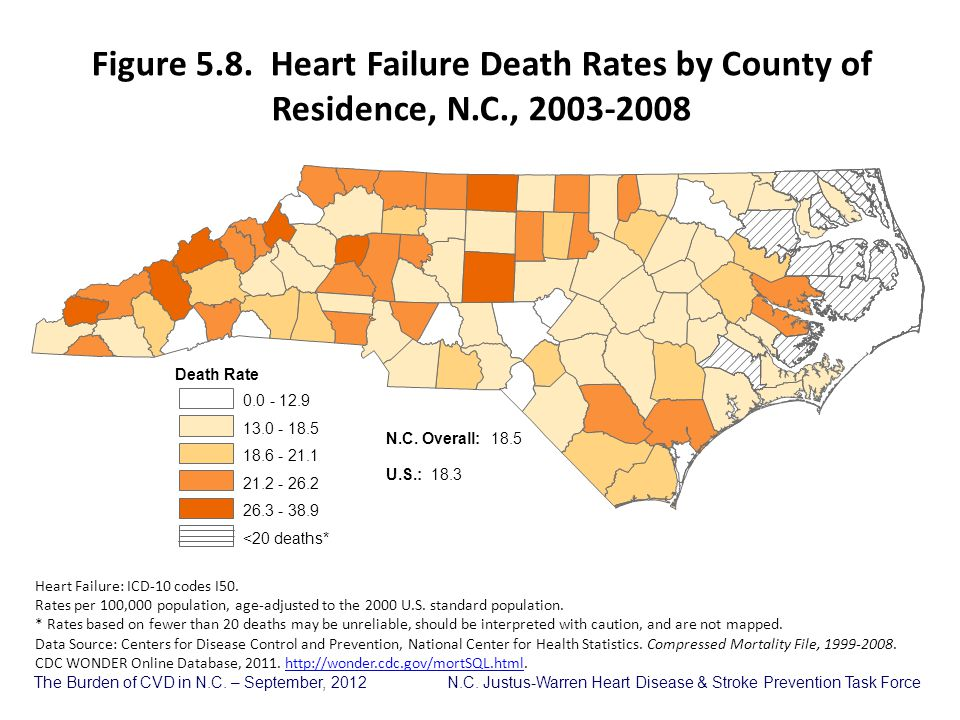 Figure 5. 8. Heart Failure Death Rates by County of Residence, N. C