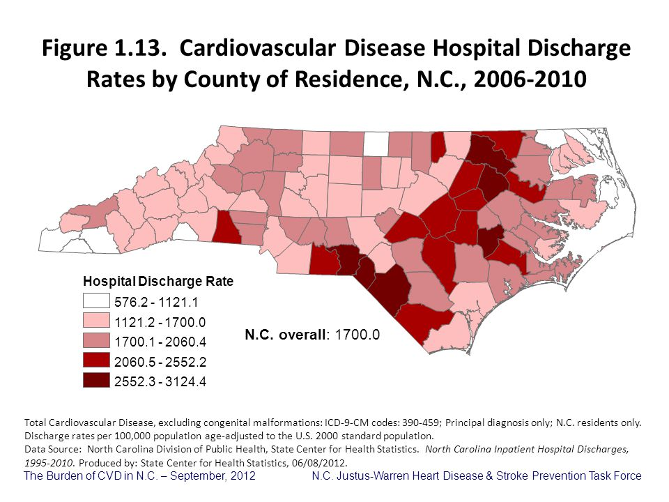 Figure 1.13. Cardiovascular Disease Hospital Discharge Rates by County of Residence, N.C., 2006-2010