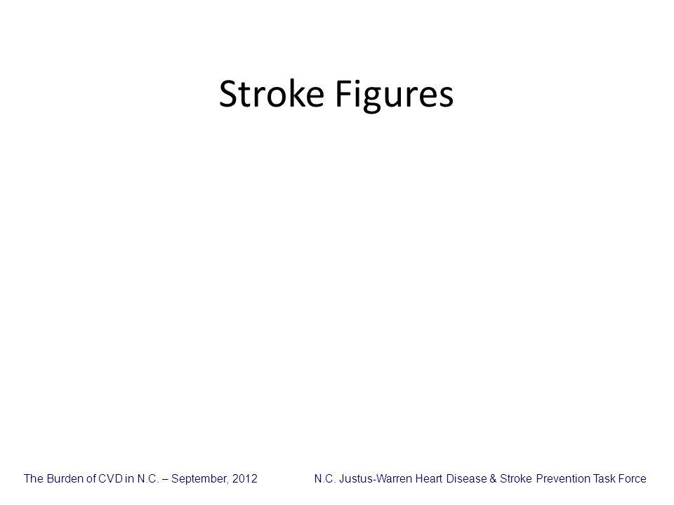 Stroke Figures