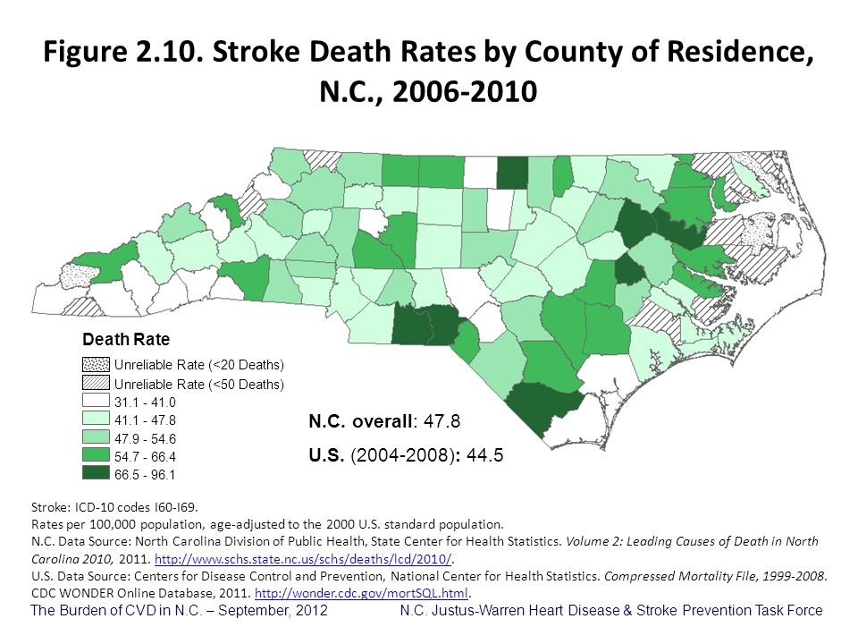 Figure 2. 10. Stroke Death Rates by County of Residence, N. C