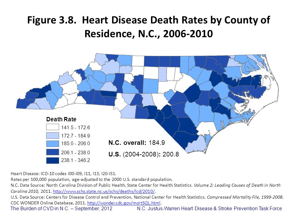 Figure 3. 8. Heart Disease Death Rates by County of Residence, N. C