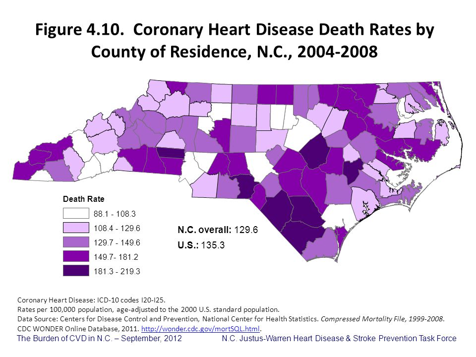 Figure 4.10. Coronary Heart Disease Death Rates by County of Residence, N.C., 2004-2008