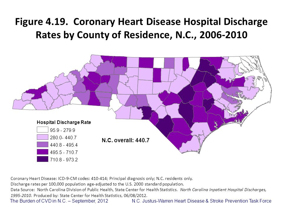 Figure 4.19. Coronary Heart Disease Hospital Discharge Rates by County of Residence, N.C., 2006-2010