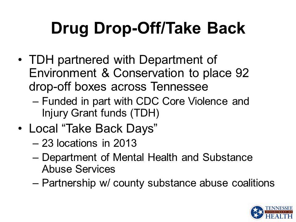 Drug Drop-Off/Take Back