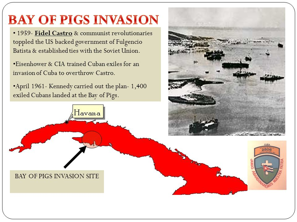 BAY OF PIGS INVASION SITE
