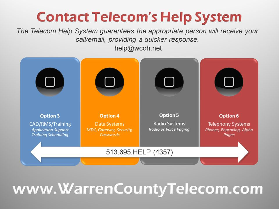 Contact Telecom's Help System