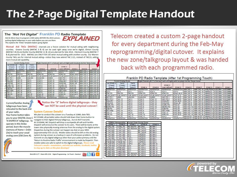 The 2-Page Digital Template Handout