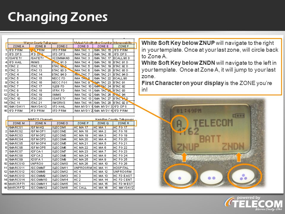 Changing Zones White Soft Key below ZNUP will navigate to the right in your template. Once at your last zone, will circle back to Zone A.