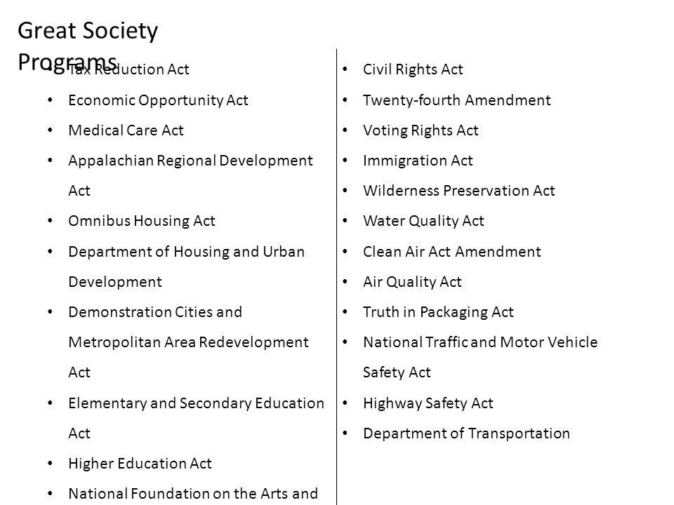Great Society Programs