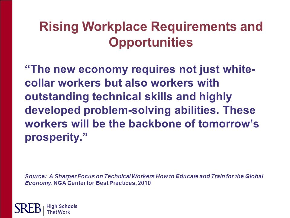 Rising Workplace Requirements and Opportunities