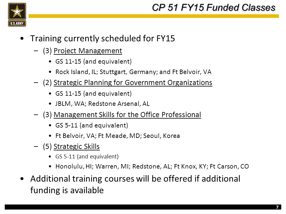 Training currently scheduled for FY15