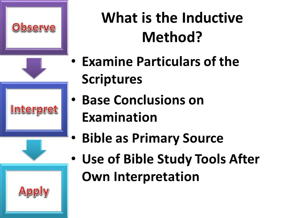 What is the Inductive Method