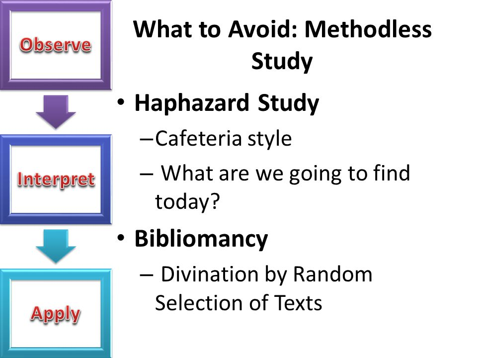 What to Avoid: Methodless Study