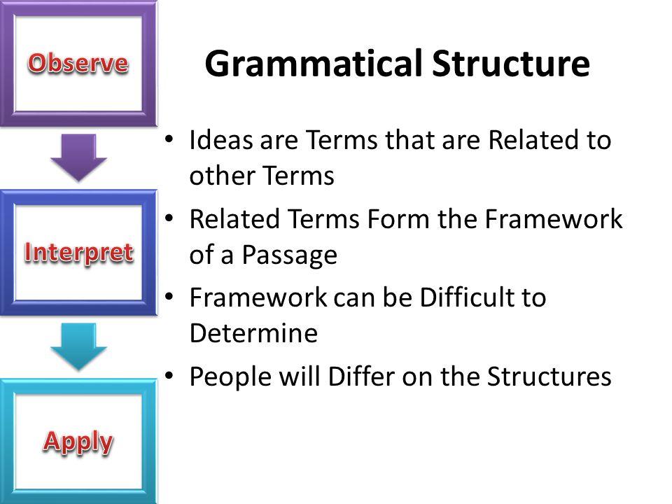 Grammatical Structure