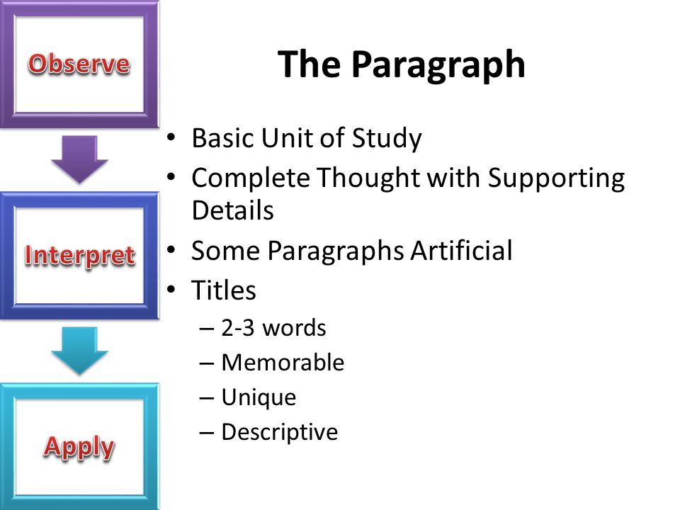 The Paragraph Basic Unit of Study