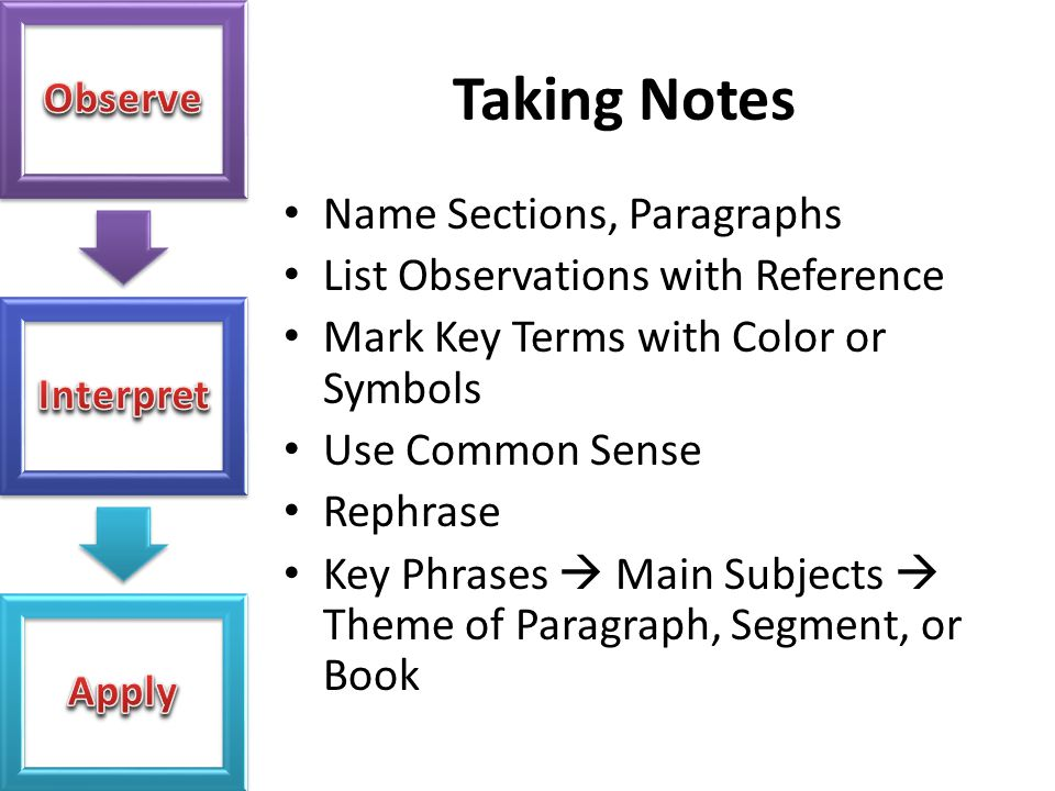 Taking Notes Name Sections, Paragraphs