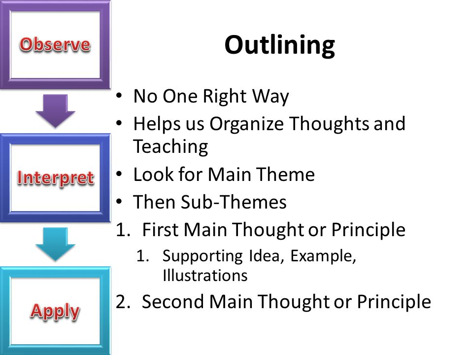 Outlining No One Right Way Helps us Organize Thoughts and Teaching